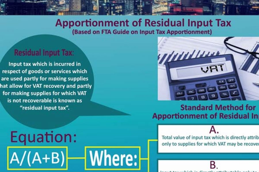 Input Tax Apportionment